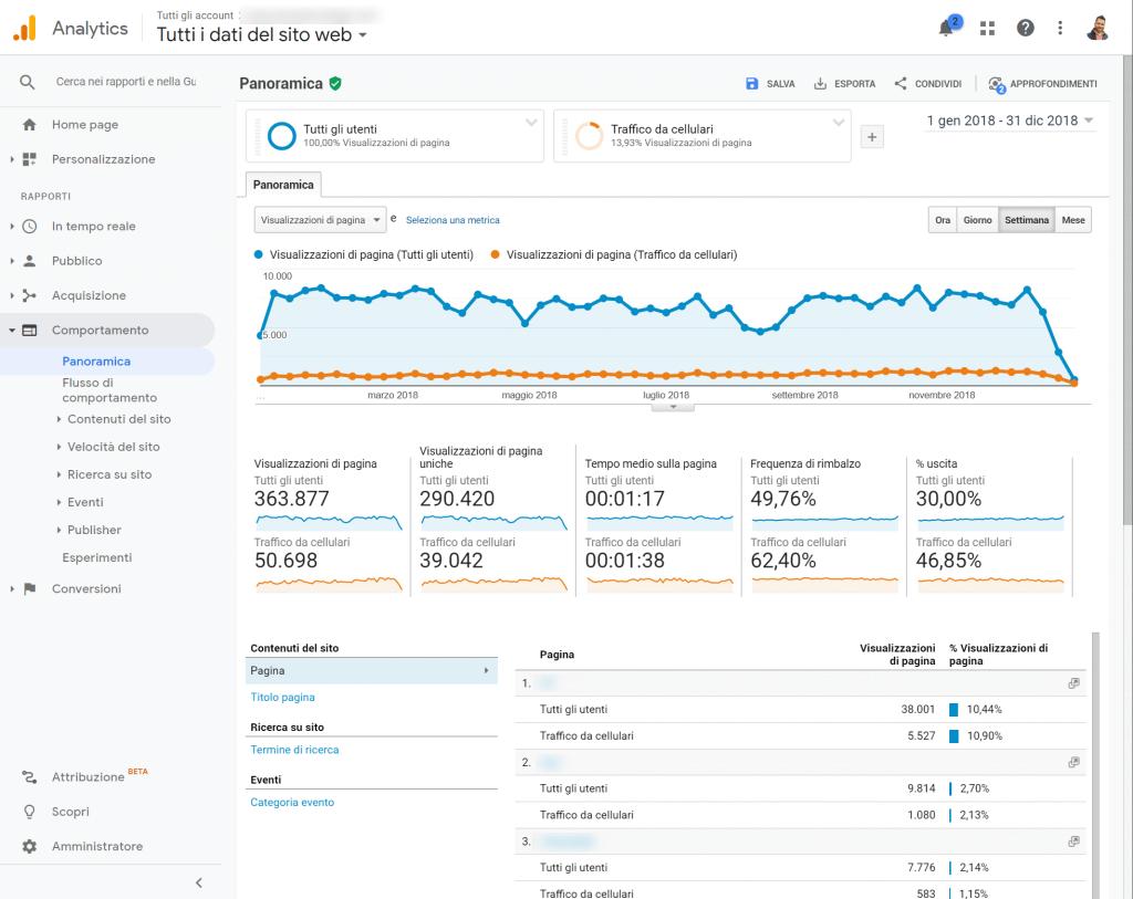Strumento SEO gratuito #2: google analytics